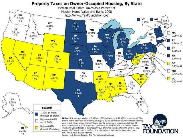 Areas With Low Property Taxes